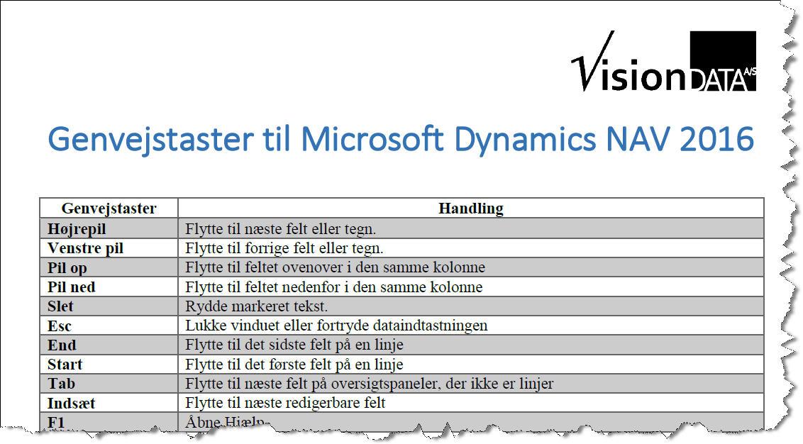 Genvejstaster til Microsoft Dynamics NAV 2016